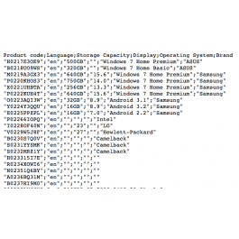 """CS-Cart Модуль """"Характеристики В Отдельных Колонках"""""""